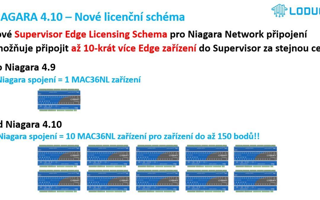 Nové licenční schéma pro Niagara Supervisor